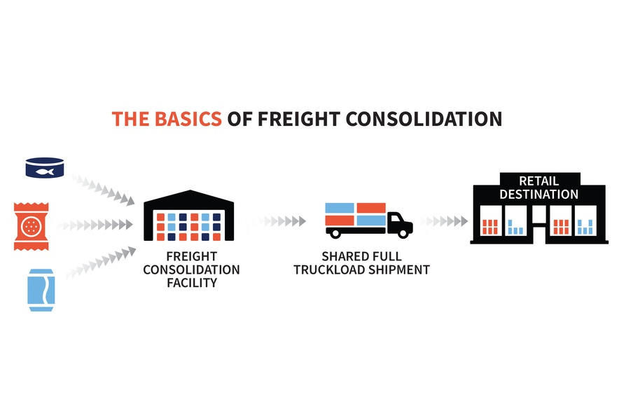 ltl freight consolidation working